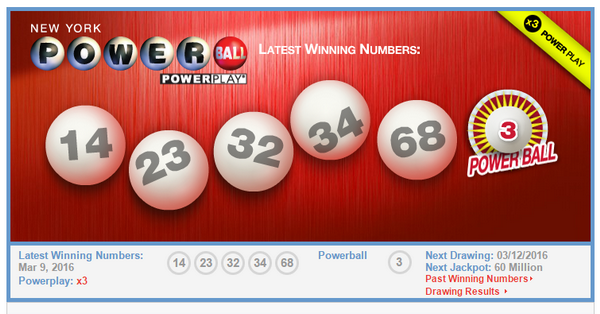 Keep in Mind the State Lottery Official Websites
