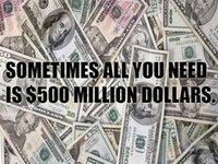 6 Biggest Lottery Syndicate Winners of All Times