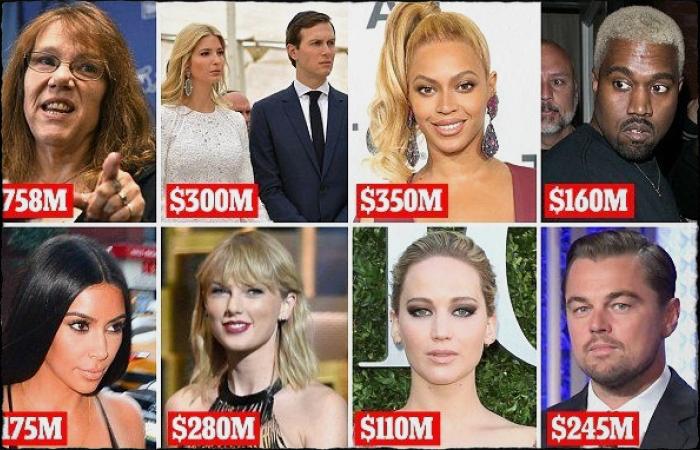 Mavis L. Wanczyk is richer than celebrities